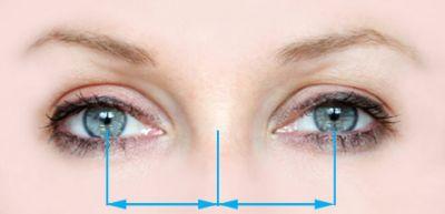 Ecart pupillaire